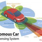 vehicle remote-sensing
